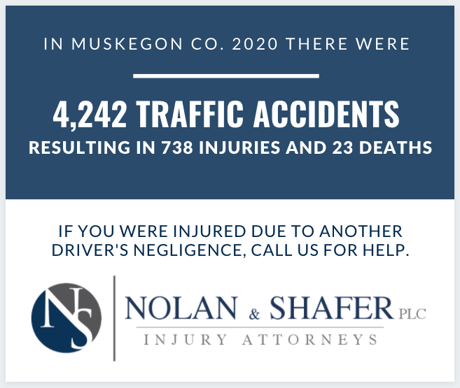 In 2020 there were 738 injuries caused by auto accidents in Muskegon County